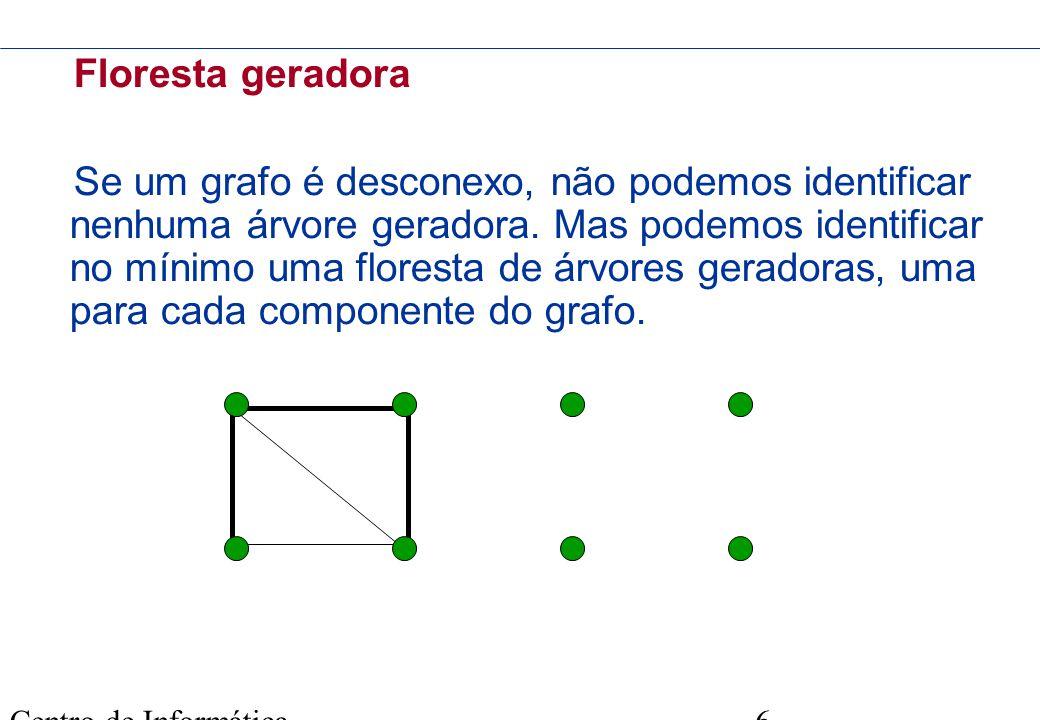 Centro de Informática - UFPE 7 Exemplo de aplicação de árvore geradora A figura abaixo ilustra um conjunto de terras separadas por muros.