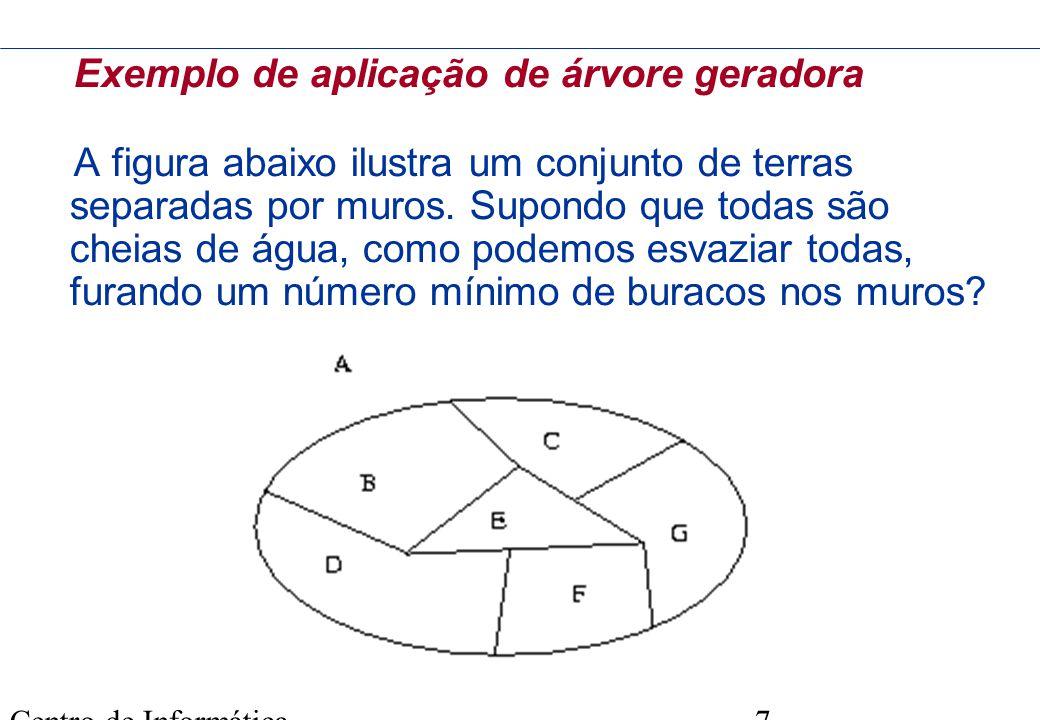Centro de Informática - UFPE 8 Se cada terra e a área exterior formam o conjunto de vértices, e se cada muro separando duas áreas é representado por uma aresta, temos: Uma árvore geradora, é a solução
