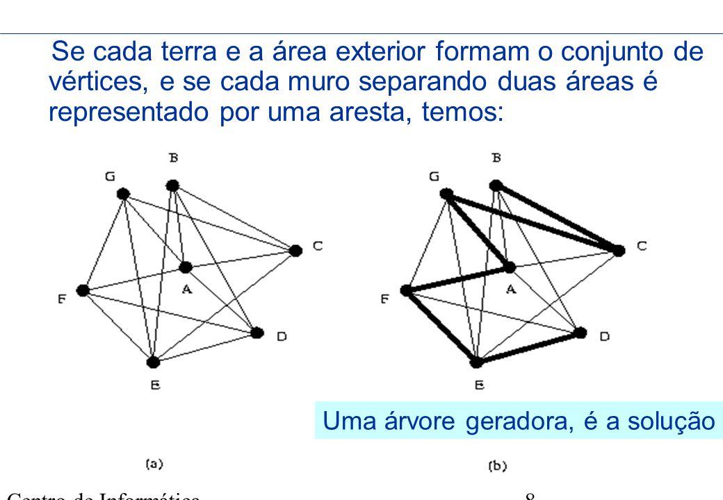 Centro de Informática - UFPE 9 Teorema Um grafo simples é conexo se e somente se possui uma árvore geradora Prova: 1) Se G (simples) possui uma árvore geradora então G é conexo Seja T a árvore geradora de G.