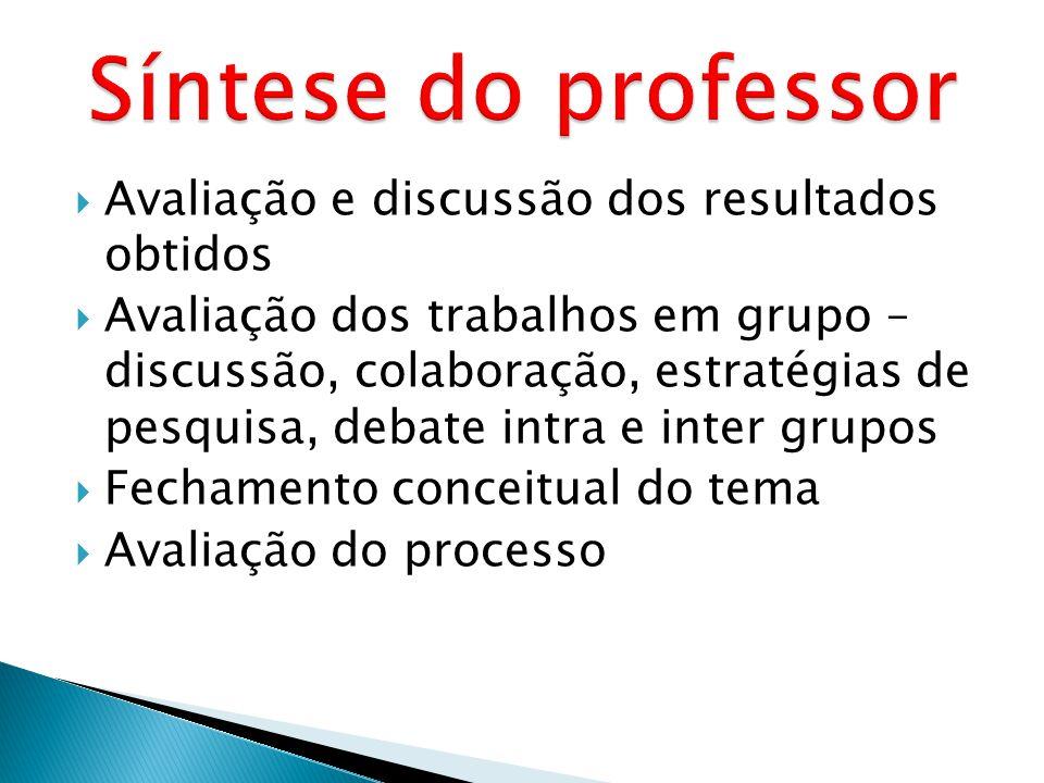 Avaliação e discussão dos resultados obtidos Avaliação dos trabalhos em grupo – discussão, colaboração, estratégias de pesquisa, debate intra e inter