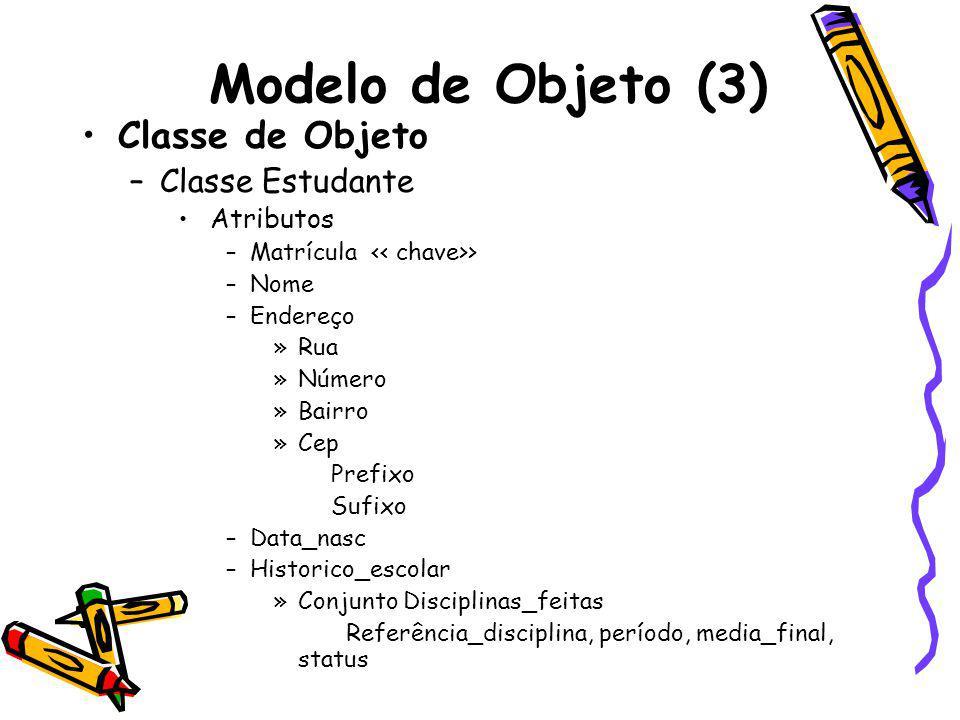 Modelo de Objeto (3) Classe de Objeto –Classe Estudante Atributos –Matrícula > –Nome –Endereço »Rua »Número »Bairro »Cep Prefixo Sufixo –Data_nasc –Hi