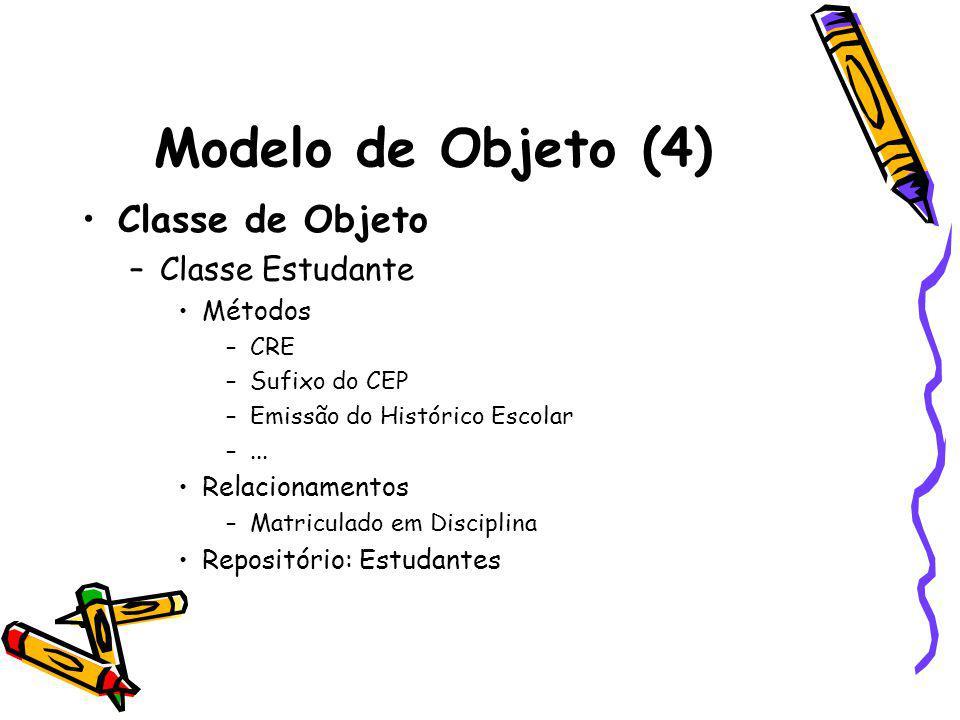 Modelo de Objeto (4) Classe de Objeto –Classe Estudante Métodos –CRE –Sufixo do CEP –Emissão do Histórico Escolar –... Relacionamentos –Matriculado em