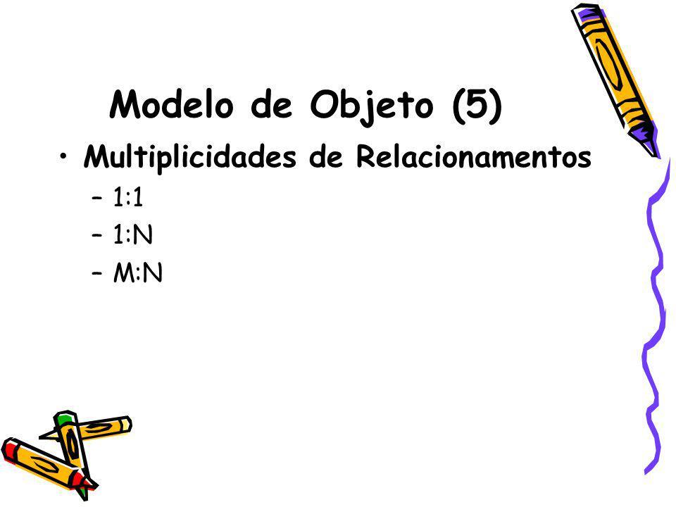 Modelo de Objeto (5) Multiplicidades de Relacionamentos –1:1 –1:N –M:N