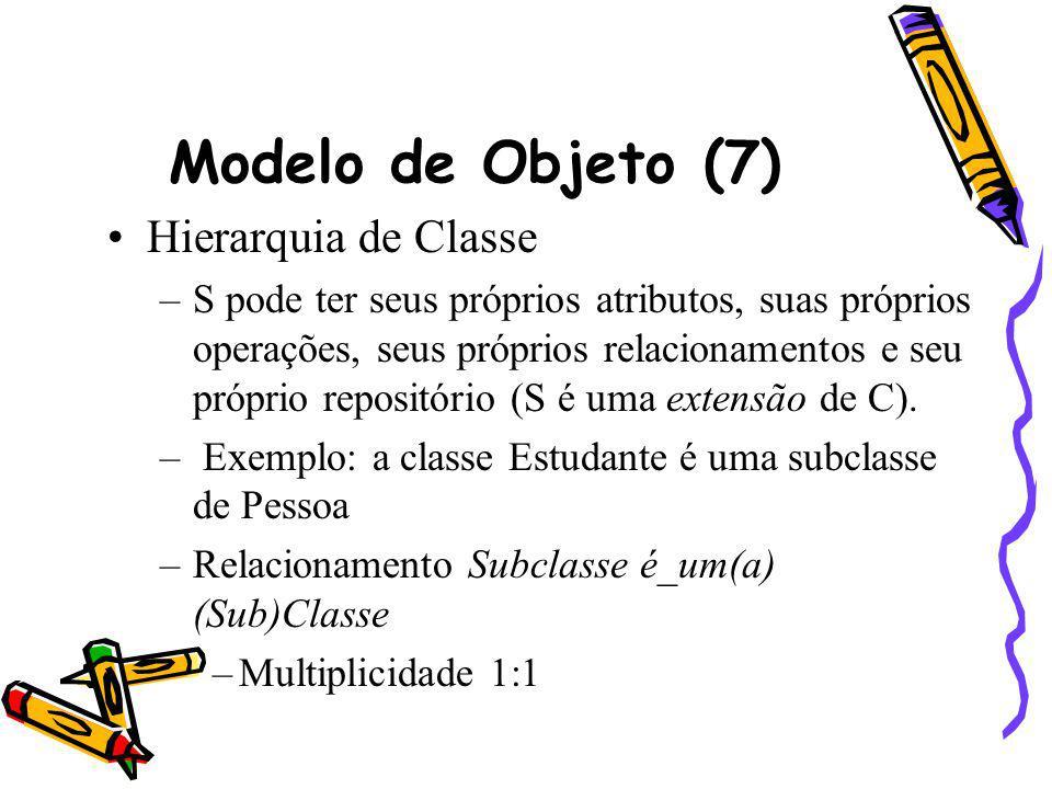 Modelo de Objeto (7) Hierarquia de Classe –S pode ter seus próprios atributos, suas próprios operações, seus próprios relacionamentos e seu próprio re