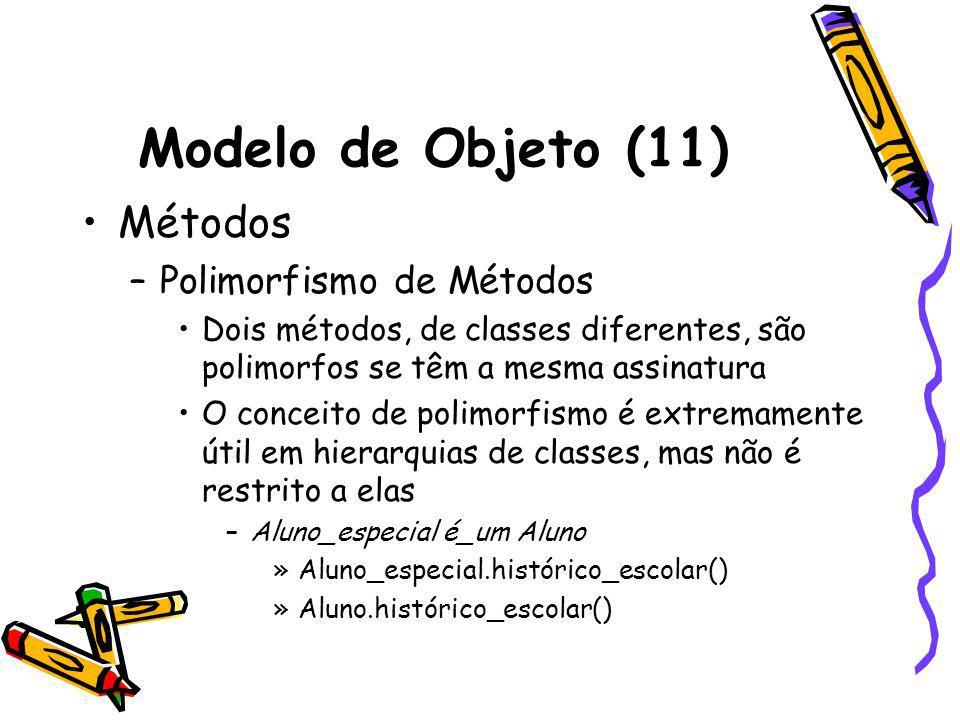 Modelo de Objeto (11) Métodos –Polimorfismo de Métodos Dois métodos, de classes diferentes, são polimorfos se têm a mesma assinatura O conceito de pol