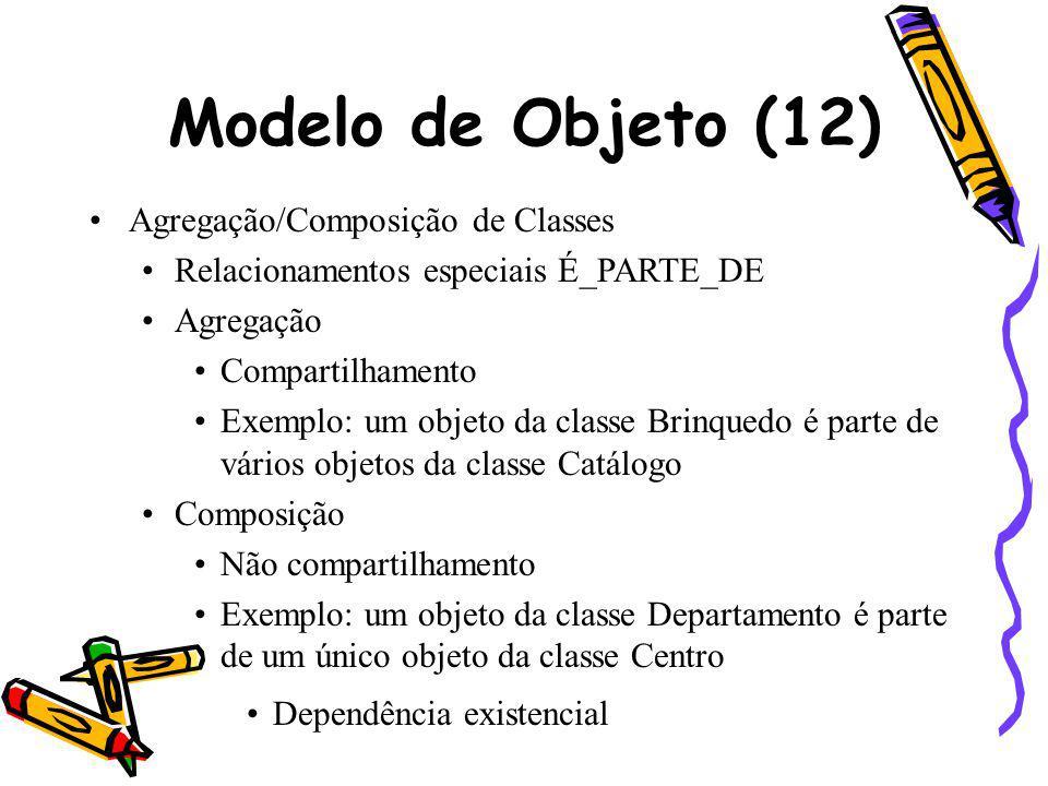 Modelo de Objeto (12) Agregação/Composição de Classes Relacionamentos especiais É_PARTE_DE Agregação Compartilhamento Exemplo: um objeto da classe Bri