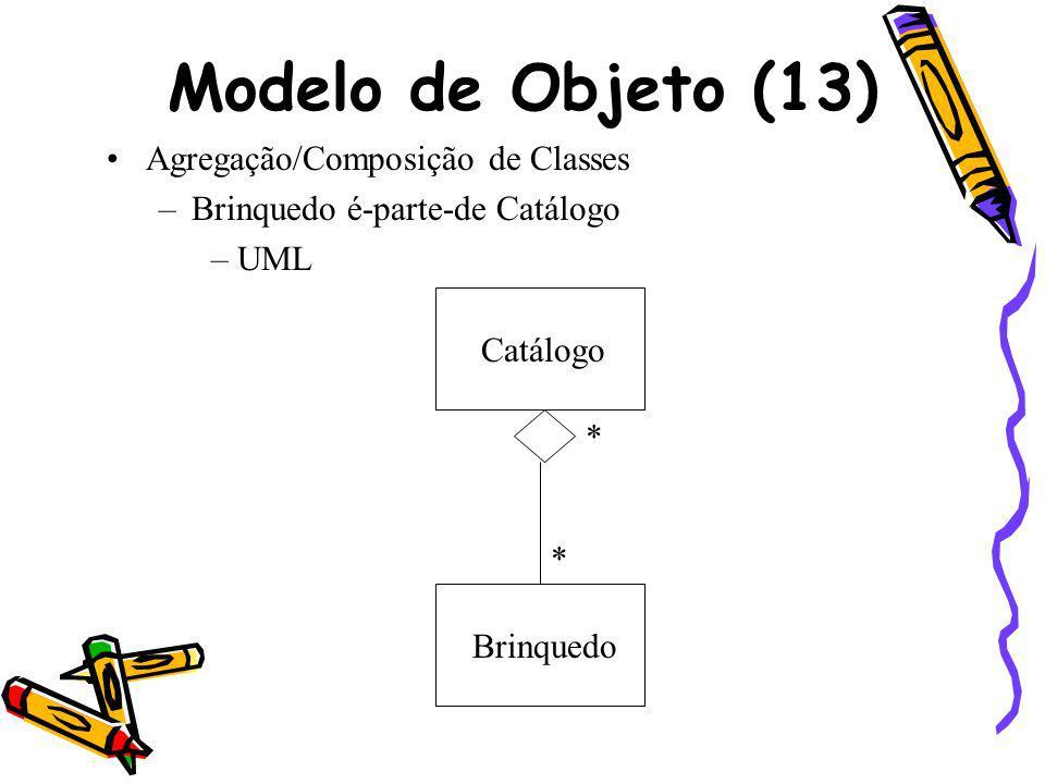 Modelo de Objeto (13) Agregação/Composição de Classes –Brinquedo é-parte-de Catálogo –UML Catálogo Brinquedo * *