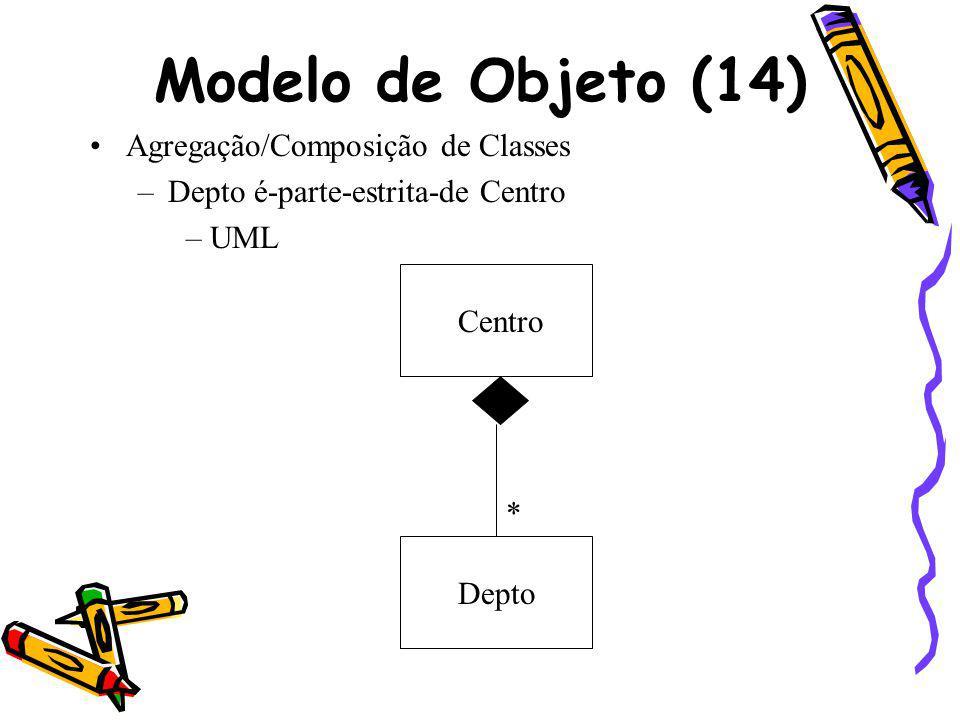 Modelo de Objeto (14) Agregação/Composição de Classes –Depto é-parte-estrita-de Centro –UML Centro Depto *