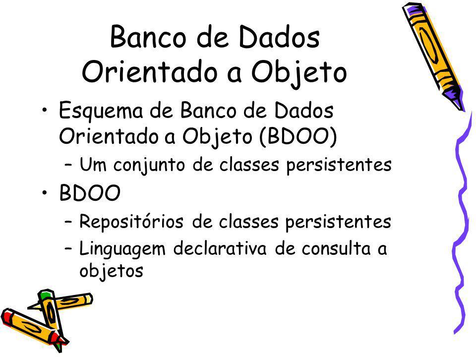 Banco de Dados Orientado a Objeto Esquema de Banco de Dados Orientado a Objeto (BDOO) –Um conjunto de classes persistentes BDOO –Repositórios de class
