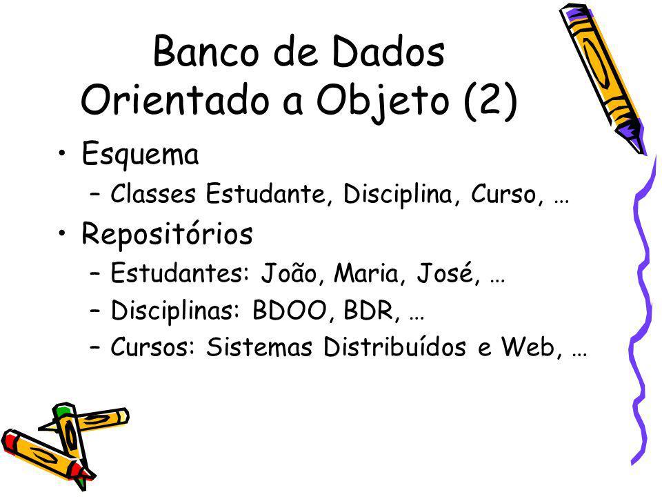Banco de Dados Orientado a Objeto (2) Esquema –Classes Estudante, Disciplina, Curso, … Repositórios –Estudantes: João, Maria, José, … –Disciplinas: BD