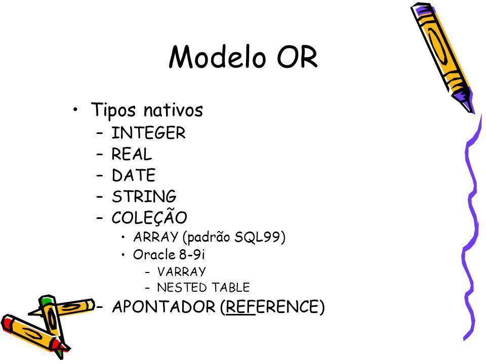 Modelo OR Tipos nativos –INTEGER –REAL –DATE –STRING –COLEÇÃO ARRAY (padrão SQL99) Oracle 8-9i –VARRAY –NESTED TABLE –APONTADOR (REFERENCE)