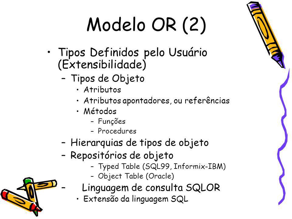 Modelo OR (2) Tipos Definidos pelo Usuário (Extensibilidade) –Tipos de Objeto Atributos Atributos apontadores, ou referências Métodos –Funções –Proced