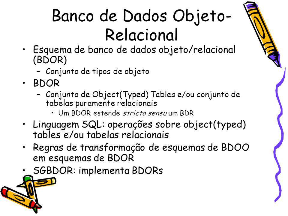 Banco de Dados Objeto- Relacional Esquema de banco de dados objeto/relacional (BDOR) –Conjunto de tipos de objeto BDOR –Conjunto de Object(Typed) Tabl