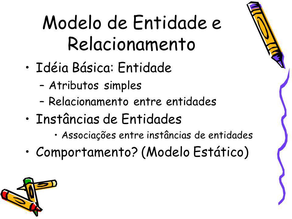 Modelo de Entidade e Relacionamento Idéia Básica: Entidade –Atributos simples –Relacionamento entre entidades Instâncias de Entidades Associações entr