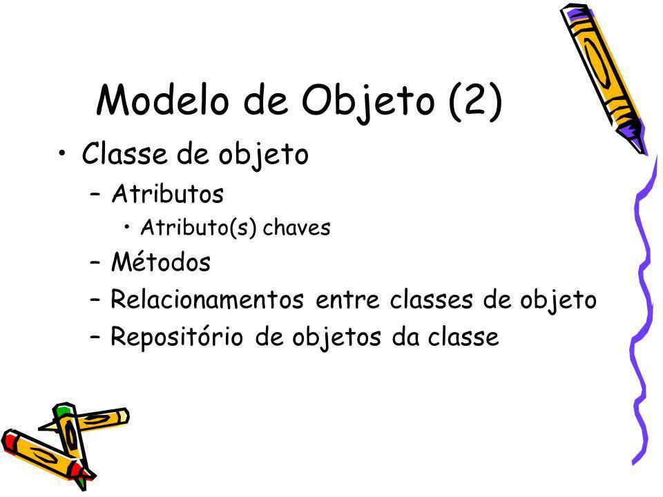 Modelo de Objeto (2) Classe de objeto –Atributos Atributo(s) chaves –Métodos –Relacionamentos entre classes de objeto –Repositório de objetos da class