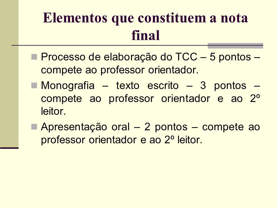 Elementos que constituem a nota final Processo de elaboração do TCC – 5 pontos – compete ao professor orientador. Monografia – texto escrito – 3 ponto