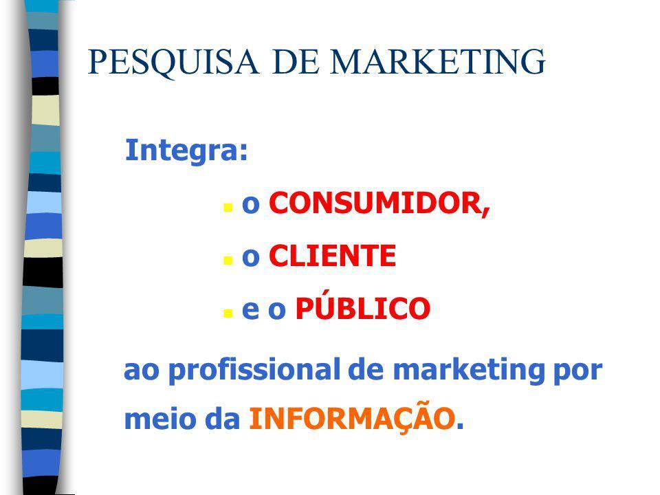 PESQUISA DE MARKETING Integra: n o CONSUMIDOR, n o CLIENTE n e o PÚBLICO ao profissional de marketing por meio da INFORMAÇÃO.