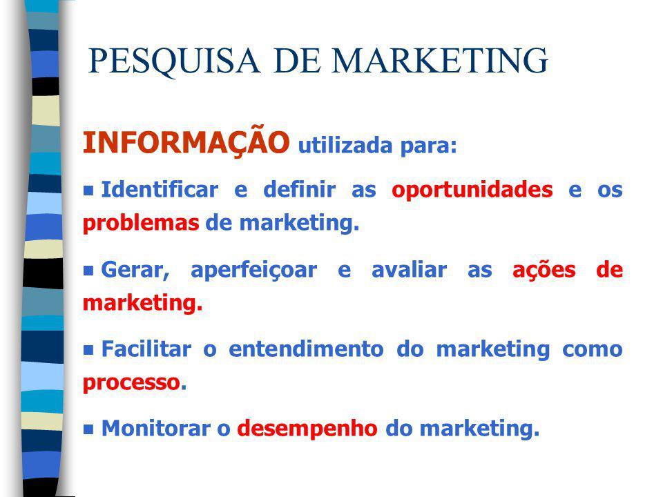 PESQUISA DE MARKETING INFORMAÇÃO utilizada para: n Identificar e definir as oportunidades e os problemas de marketing. n Gerar, aperfeiçoar e avaliar