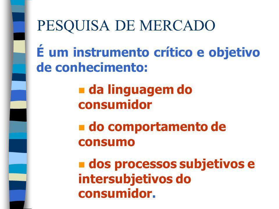 PESQUISA DE MERCADO É um instrumento crítico e objetivo de conhecimento: n da linguagem do consumidor n do comportamento de consumo n dos processos su