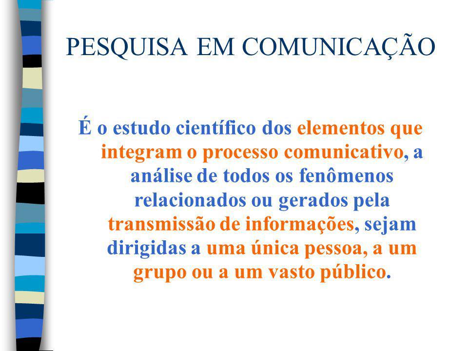 PESQUISA EM COMUNICAÇÃO É o estudo científico dos elementos que integram o processo comunicativo, a análise de todos os fenômenos relacionados ou gera