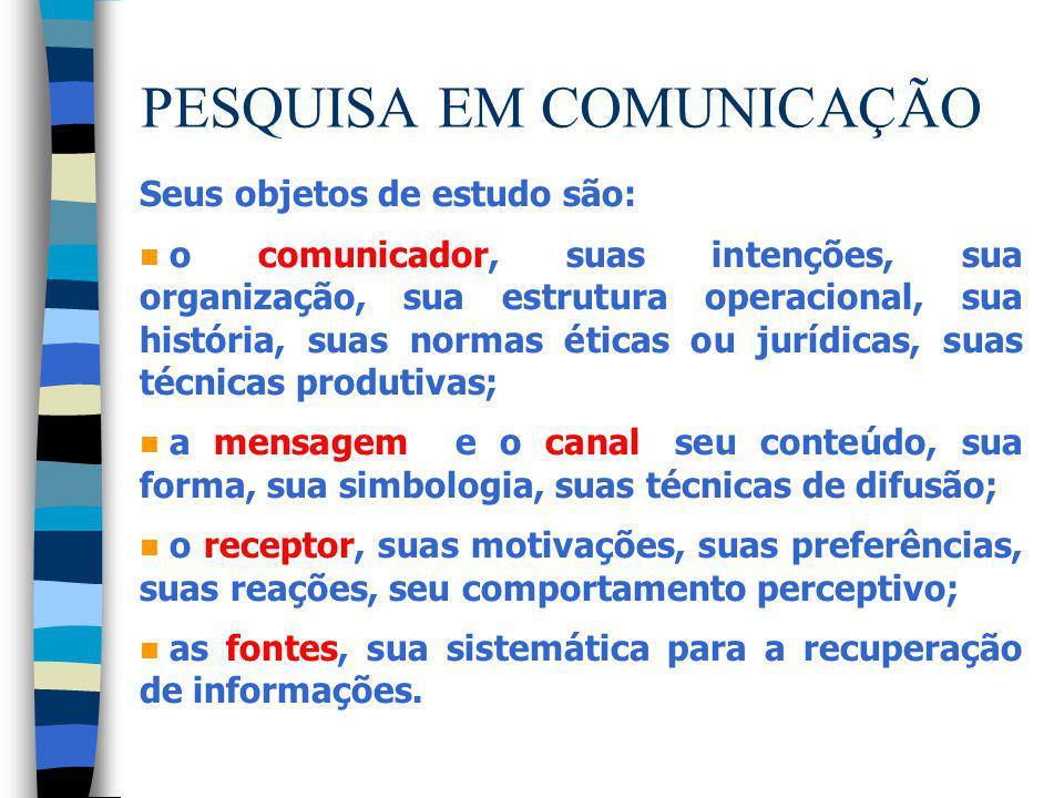 PESQUISA EM COMUNICAÇÃO Seus objetos de estudo são: n o comunicador, suas intenções, sua organização, sua estrutura operacional, sua história, suas no