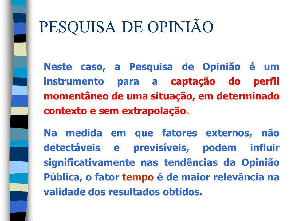 PESQUISA DE OPINIÃO CARACTERÍSTICAS DA OPINIÃO PÚBLICA 1.