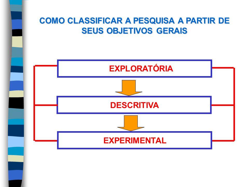 COMO CLASSIFICAR A PESQUISA A PARTIR DE SEUS OBJETIVOS GERAIS EXPLORATÓRIA DESCRITIVA EXPERIMENTAL