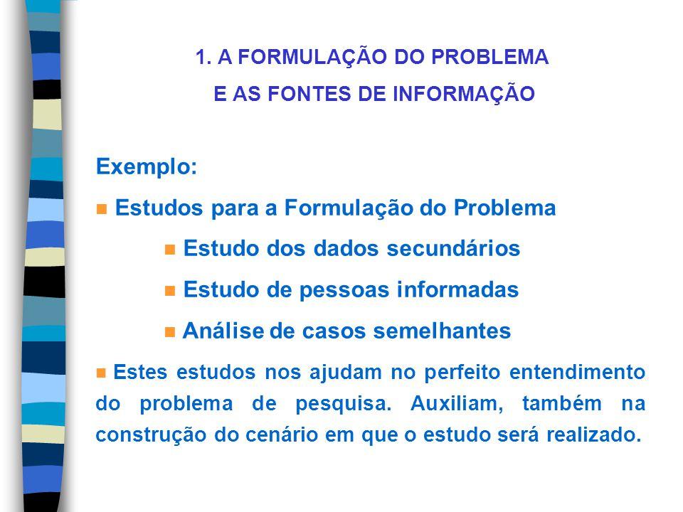 1. A FORMULAÇÃO DO PROBLEMA E AS FONTES DE INFORMAÇÃO Exemplo: n Estudos para a Formulação do Problema n Estudo dos dados secundários n Estudo de pess