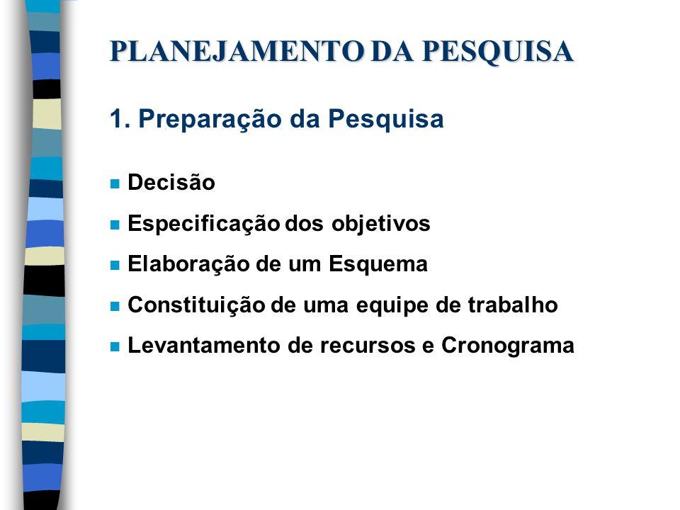 PLANEJAMENTO DA PESQUISA 1. Preparação da Pesquisa n Decisão n Especificação dos objetivos n Elaboração de um Esquema n Constituição de uma equipe de
