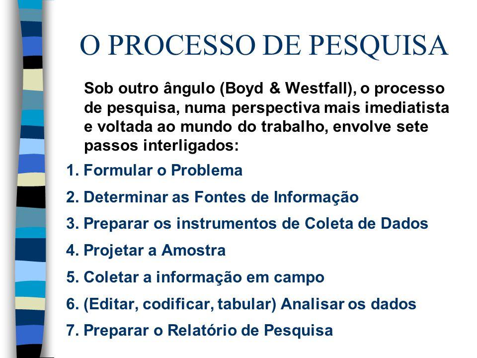 O PROCESSO DE PESQUISA n Sob outro ângulo (Boyd & Westfall), o processo de pesquisa, numa perspectiva mais imediatista e voltada ao mundo do trabalho,