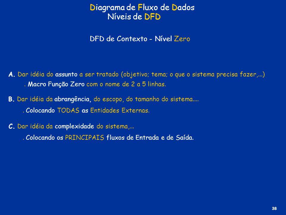 DFD de Contexto -Nível Zero Diagrama de Fluxo de Dados Níveis de DFD 38 A. Dar idéia do assunto a ser tratado (objetivo; tema; o que o sistema precisa
