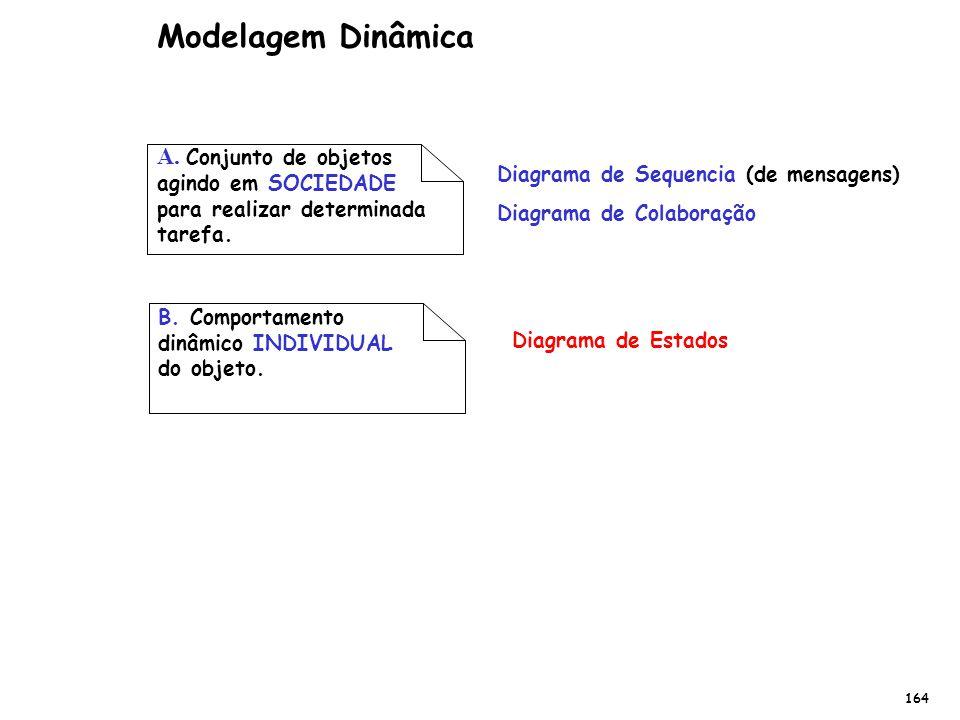 A. Conjunto de objetos agindo em SOCIEDADE para realizar determinada tarefa. Modelagem Dinâmica B. Comportamento dinâmico INDIVIDUAL do objeto. Diagra