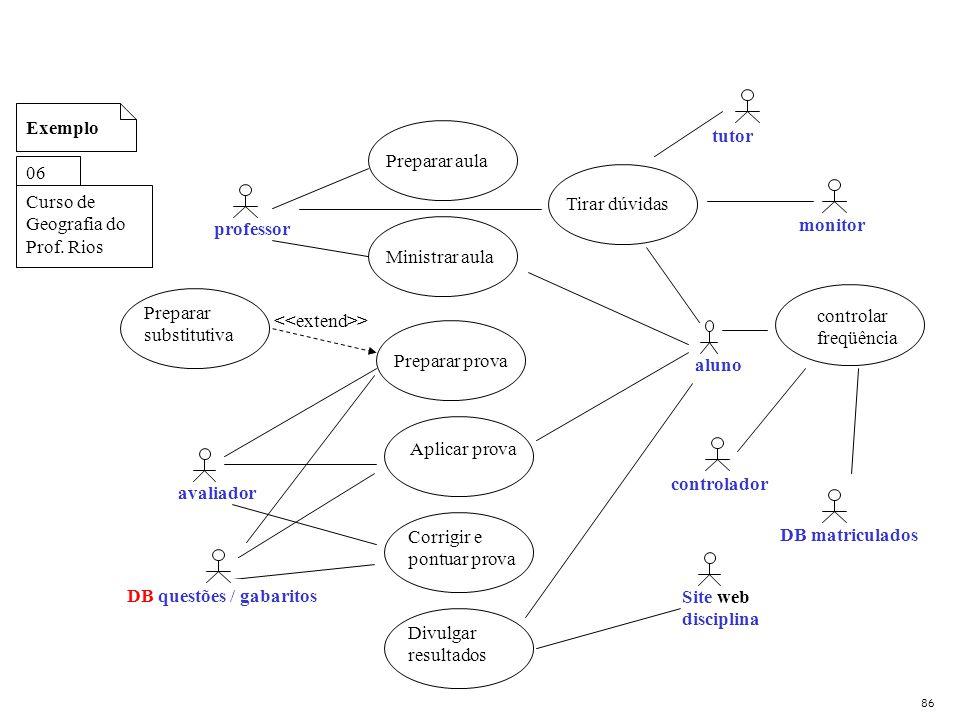 Exemplo Curso de Geografia do Prof. Rios 06 > Preparar substitutiva aluno Corrigir e pontuar prova avaliador Aplicar prova Preparar prova Site web dis