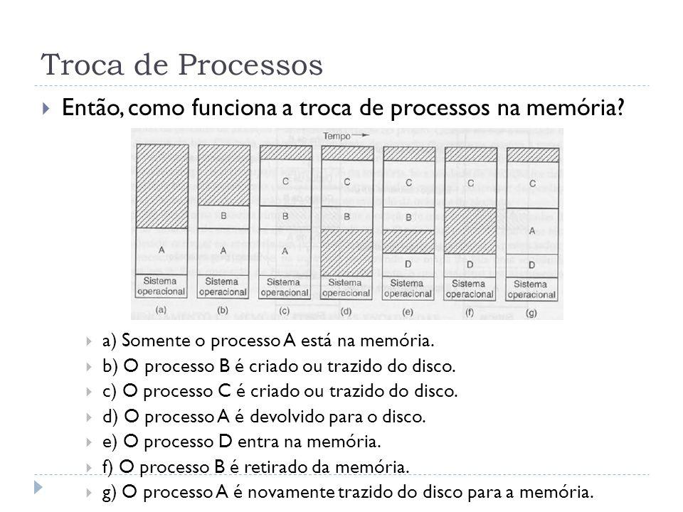 Troca de Processos Então, como funciona a troca de processos na memória? a) Somente o processo A está na memória. b) O processo B é criado ou trazido