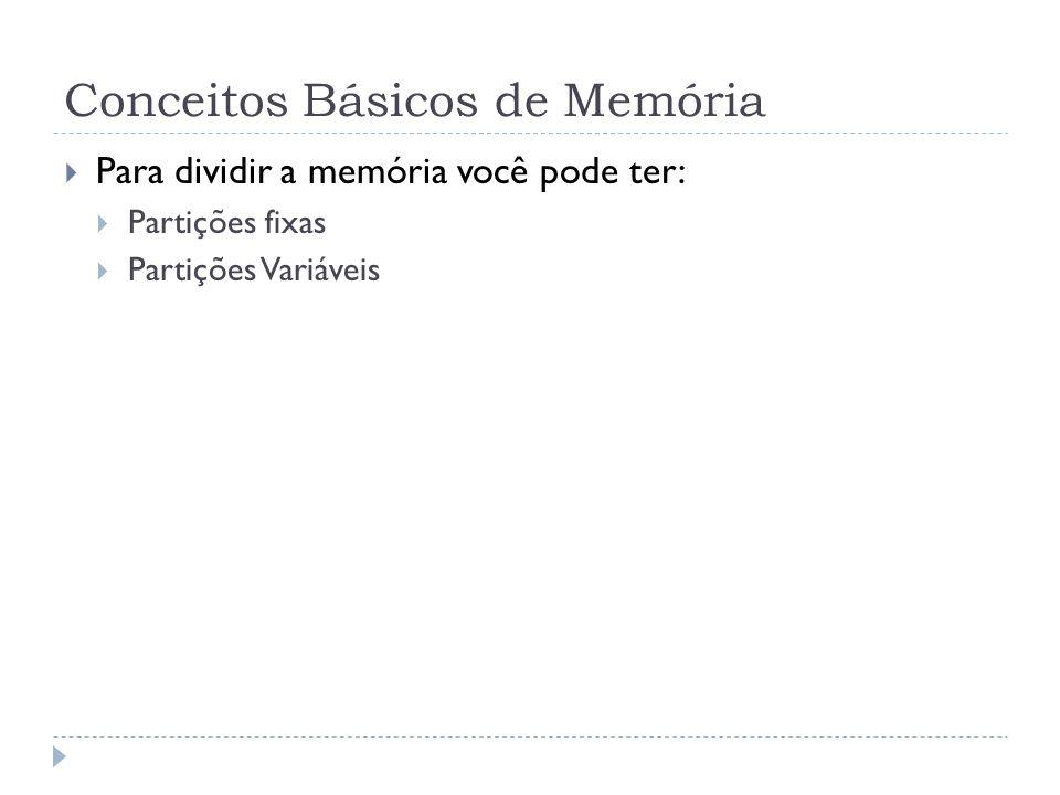 Conceitos Básicos de Memória Para dividir a memória você pode ter: Partições fixas Partições Variáveis