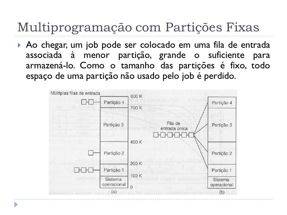 Multiprogramação com Partições Fixas Ao chegar, um job pode ser colocado em uma fila de entrada associada à menor partição, grande o suficiente para a