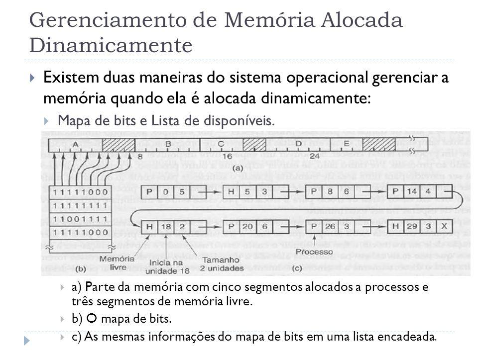 Gerenciamento de Memória Alocada Dinamicamente Existem duas maneiras do sistema operacional gerenciar a memória quando ela é alocada dinamicamente: Ma