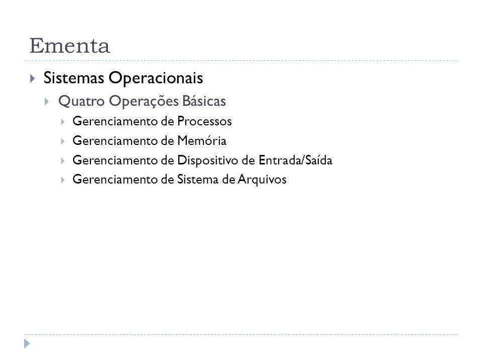 Ementa Sistemas Operacionais Quatro Operações Básicas Gerenciamento de Processos Gerenciamento de Memória Gerenciamento de Dispositivo de Entrada/Saíd