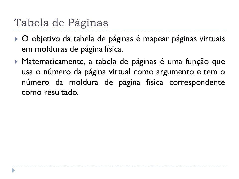 Tabela de Páginas O objetivo da tabela de páginas é mapear páginas virtuais em molduras de página física. Matematicamente, a tabela de páginas é uma f