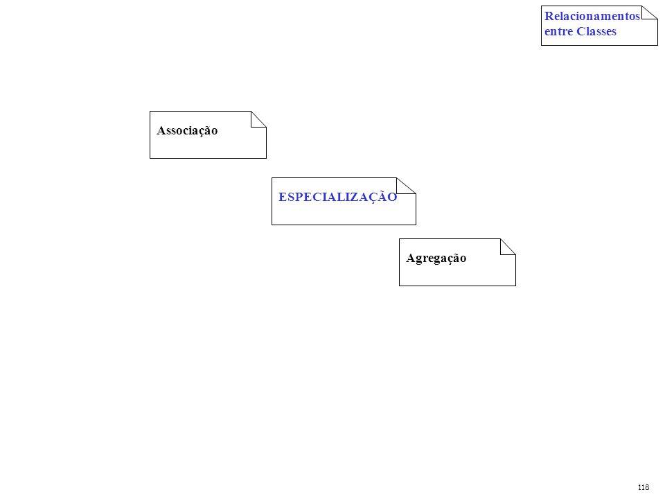 herança é um / é uma is a taxionomia Super Classe Sub Classe Super Classe Sub Classe Especialização Notação Gráfica 119