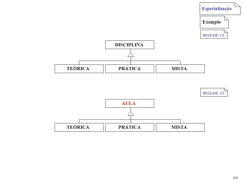 RUIM GOSTOSO VINHO AZEDO.Este modelador entende de UML?.