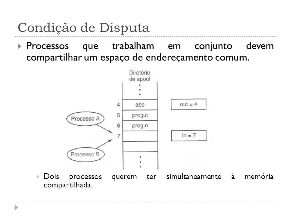 Condição de Disputa Processos que trabalham em conjunto devem compartilhar um espaço de endereçamento comum. Dois processos querem ter simultaneamente