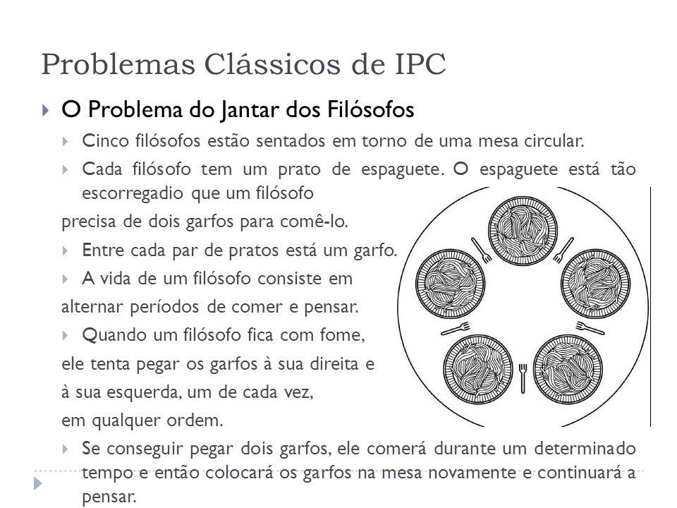 Problemas Clássicos de IPC O Problema do Jantar dos Filósofos Cinco filósofos estão sentados em torno de uma mesa circular. Cada filósofo tem um prato