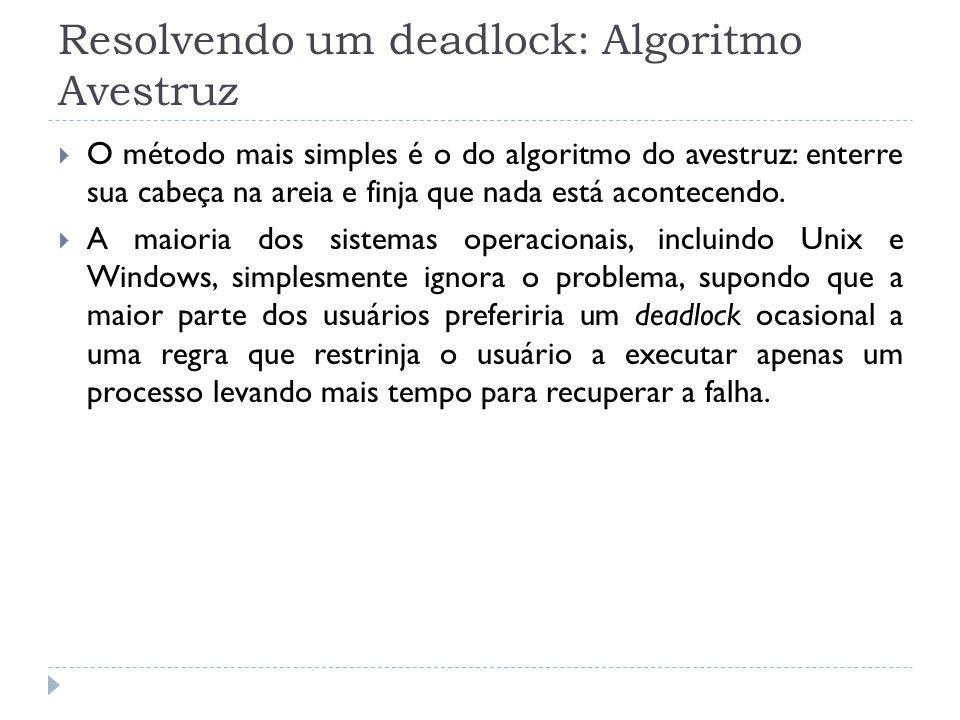 Resolvendo um deadlock: Algoritmo Avestruz O método mais simples é o do algoritmo do avestruz: enterre sua cabeça na areia e finja que nada está acont