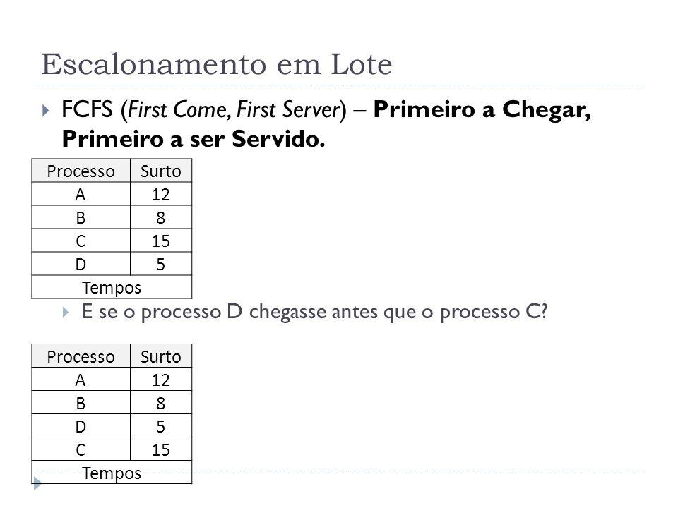 Escalonamento em Lote FCFS (First Come, First Server) – Primeiro a Chegar, Primeiro a ser Servido. E se o processo D chegasse antes que o processo C?