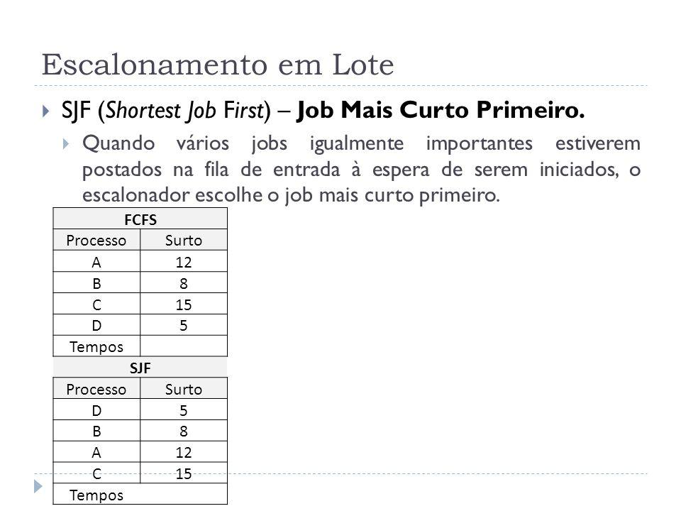 Escalonamento em Lote SJF (Shortest Job First) – Job Mais Curto Primeiro. Quando vários jobs igualmente importantes estiverem postados na fila de entr
