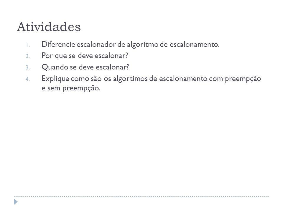Atividades 1. Diferencie escalonador de algoritmo de escalonamento. 2. Por que se deve escalonar? 3. Quando se deve escalonar? 4. Explique como são os