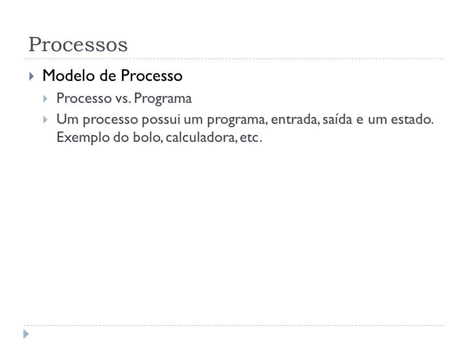 Processos Modelo de Processo Processo vs. Programa Um processo possui um programa, entrada, saída e um estado. Exemplo do bolo, calculadora, etc.