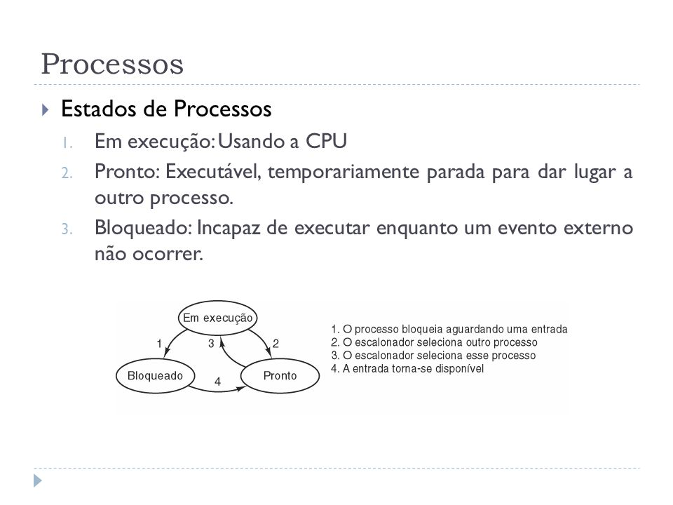 Processos Estados de Processos 1. Em execução: Usando a CPU 2. Pronto: Executável, temporariamente parada para dar lugar a outro processo. 3. Bloquead
