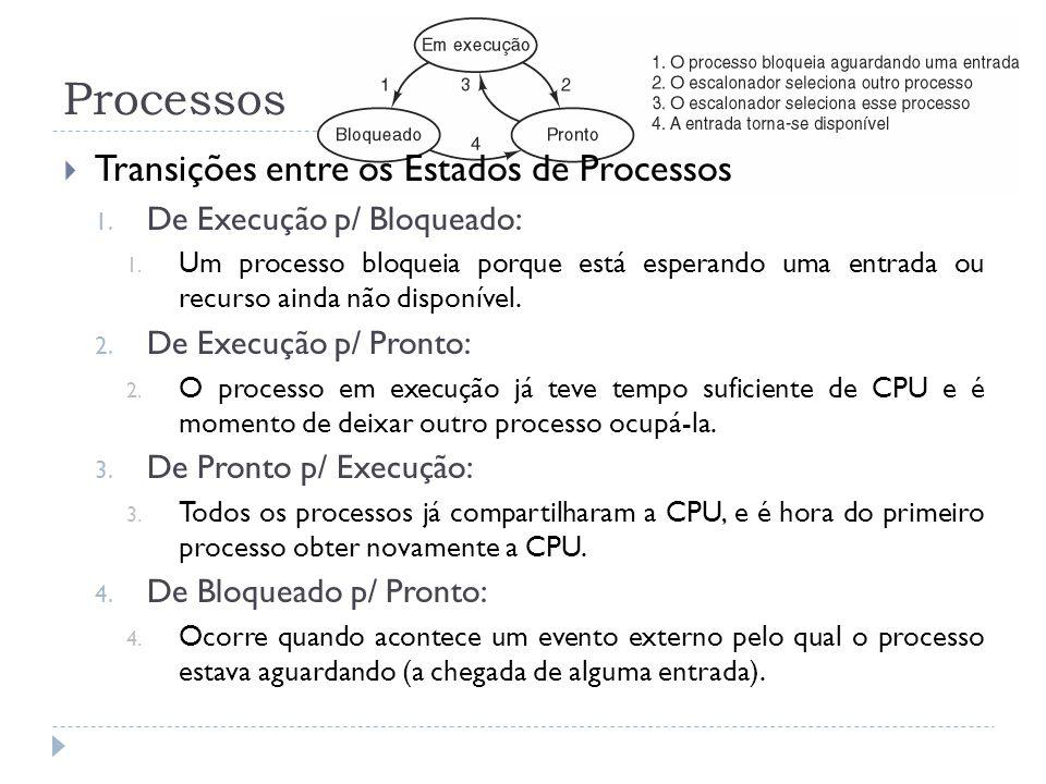 Processos Transições entre os Estados de Processos 1. De Execução p/ Bloqueado: 1. Um processo bloqueia porque está esperando uma entrada ou recurso a